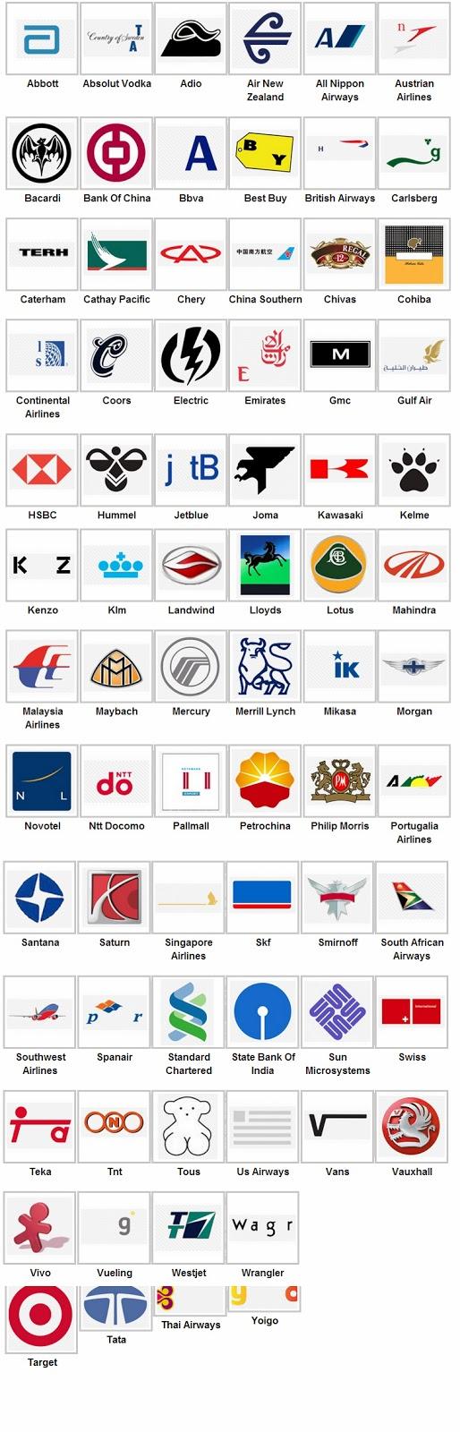 Alligator Logos Quiz All answers for logo quiz