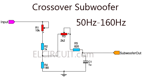 subwoofer crossover filter circuit