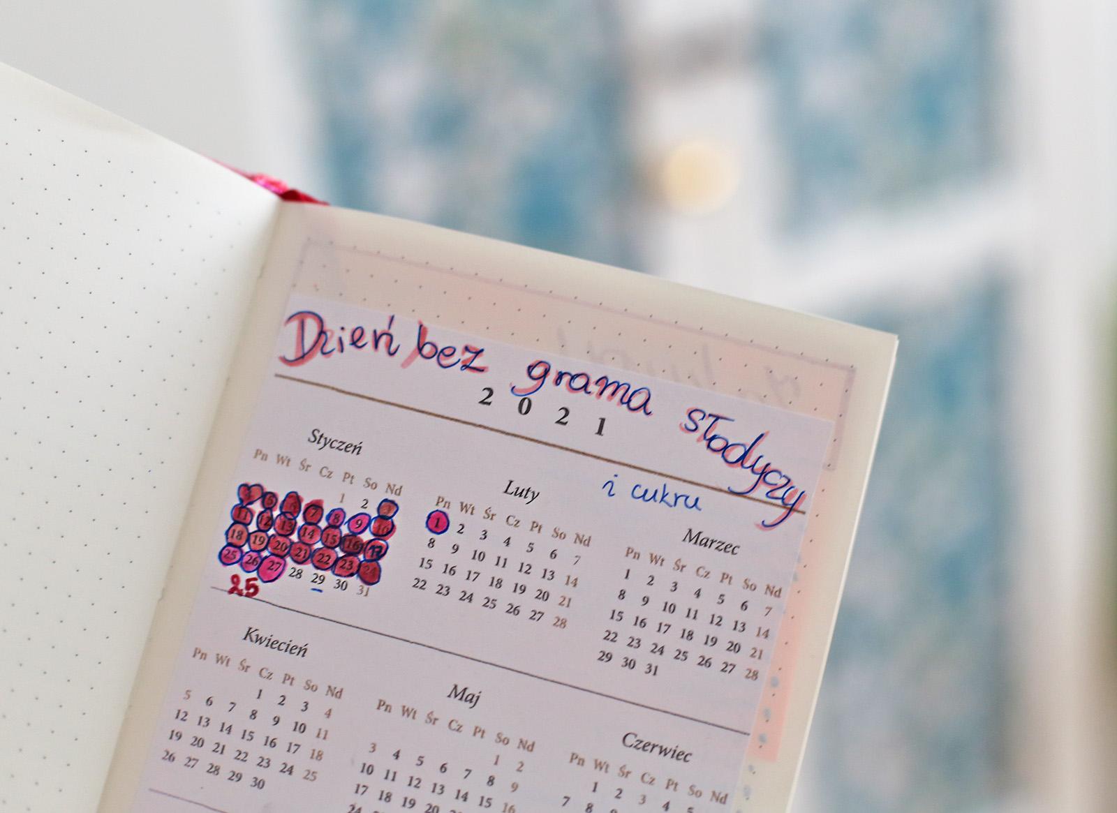 21 dni bez słodyczy -  co się zmieniło w tym czasie?