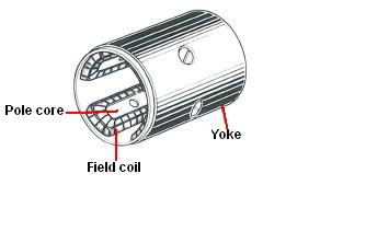 Hasil gambar untuk pole core