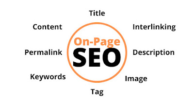 what-is-seo-and-how-to-do-seo-in-hindi