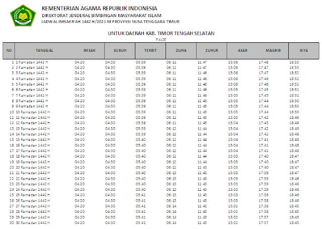 Jadwal Imsakiyah Ramadhan 1442 H Kabupaten Timor Tengah Selatan, Provinsi Nusa Tenggara Timur