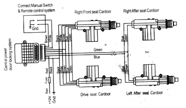 Double Control Wire Central Lock System