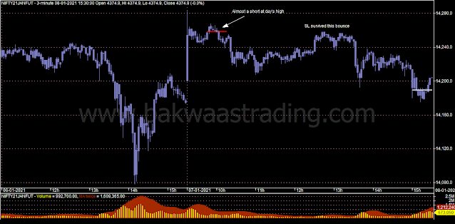 Day-Trading-Chart-NIFTY