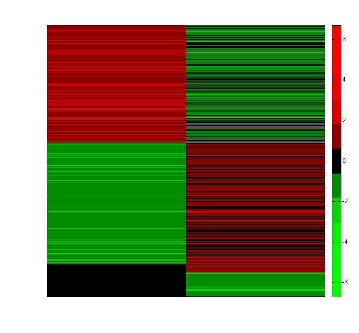 Amanda'blog: matlab 建立heatmap