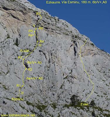 Croquis vía Esminu en el Ezkaurre, Zuriza