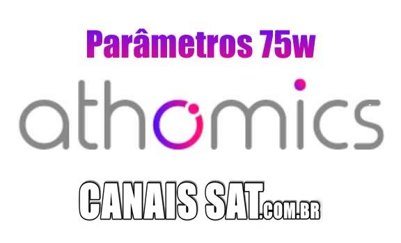 Athomics Nova Atualização Patch Parâmetros SKS 75w - 03/04/2020