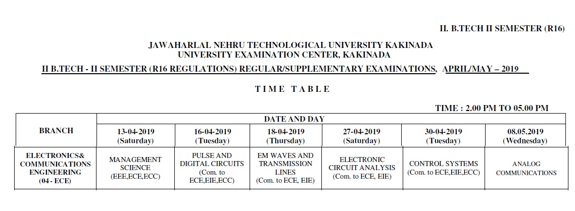 ECE EXAM SECTION: 2019