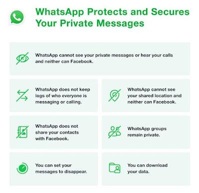 cosa condivide whatsapp