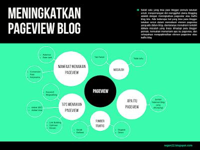 tips meningkatkan pageview atau traffic blog