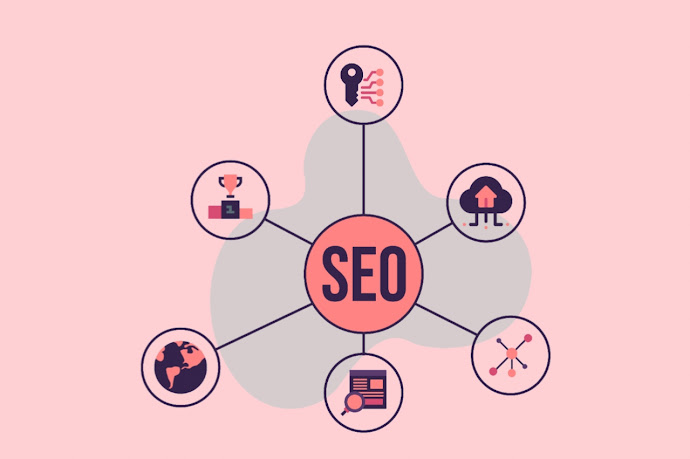 Know The Types Of Backlinks In SEO - Which One To Avoid