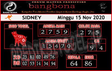 Prediksi Bangbona Sydney Minggu 15 November 2020