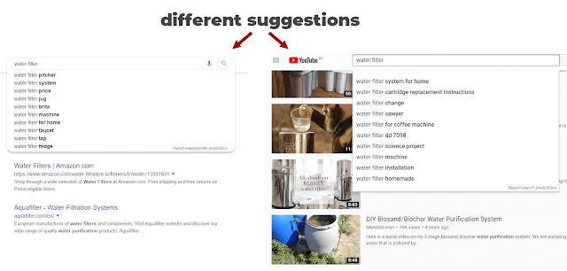 google-vs-youtube