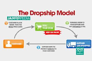 Janoopedia - Dropship