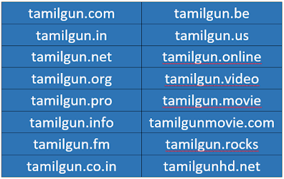 tamilgun-proxy-websites-list-2019