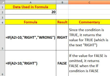 Excel Logical Category Functions & Errors with Examples