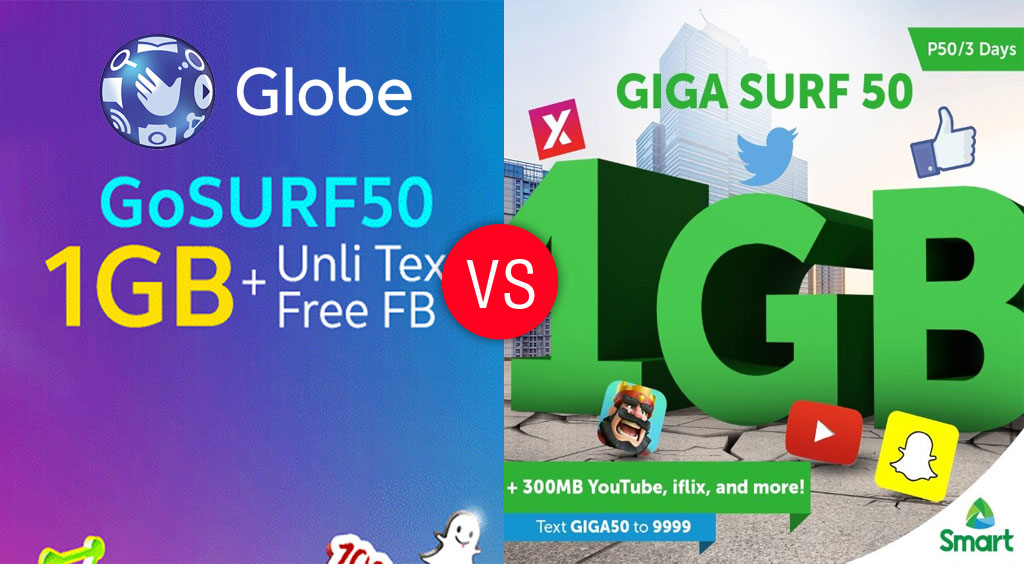 Globe Bigger GoSurf 50 vs Smart GigaSurf 50