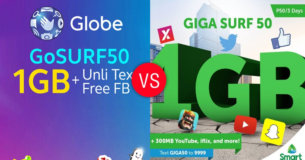 Promo Comparison Globe Bigger Gosurf 50 Vs Smart Gigasurf