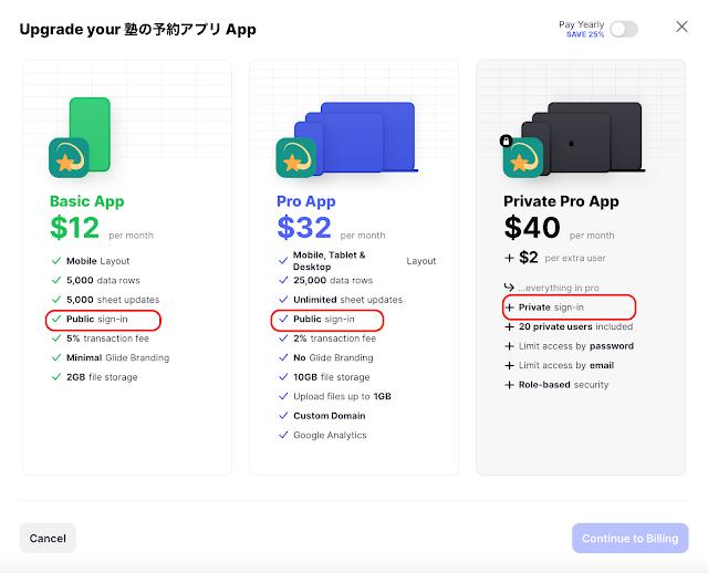 Glideでアプリを公開する–Privateサインインと料金プラン