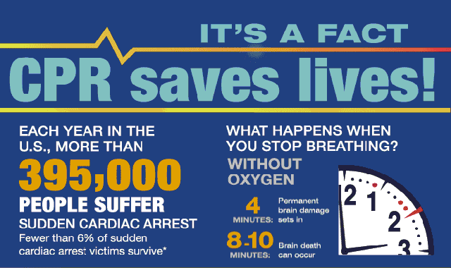 CPR Steps: Learn How to Save a Life #infographic