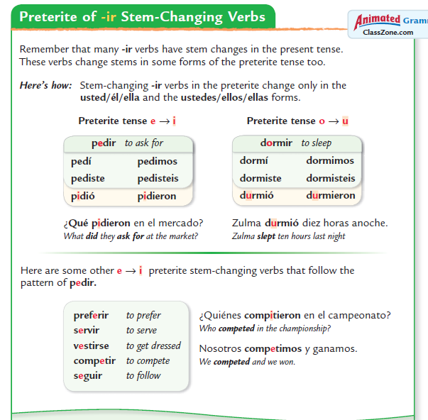 Sra Smith Spanish 2 Preterite Ir Stem Change Verbs And