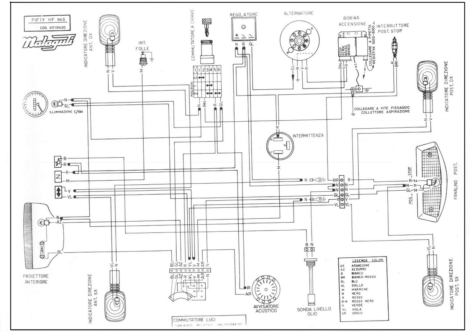 Schema Elettrico Trattore : Malaguti fifty schema elettrico hf