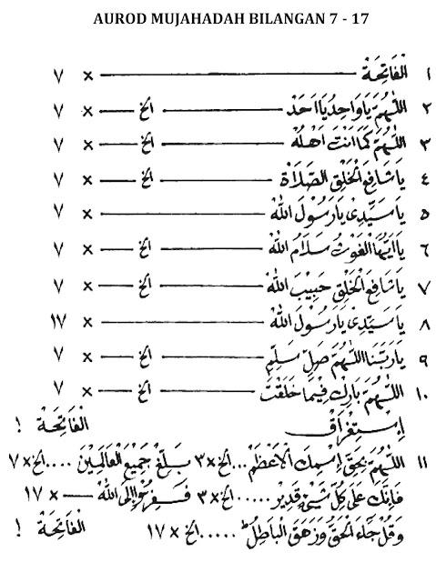 Tata Cara Seremonial Mujahadah Kanak-Kanak Wahidiyah