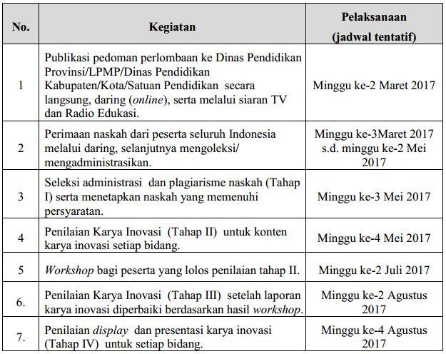 Pedoman Inovasi Pembelajaran (INOBEL) Guru SMP 2017