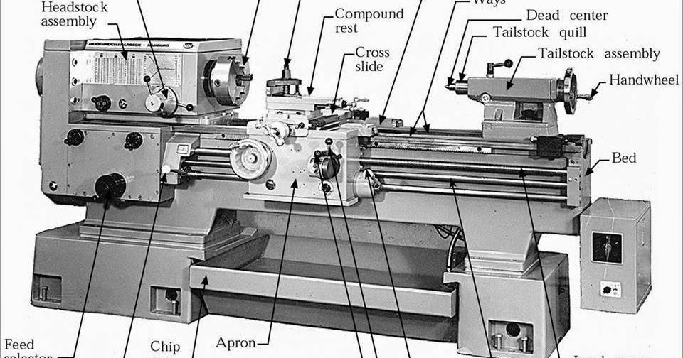 Mini metal lathe manual