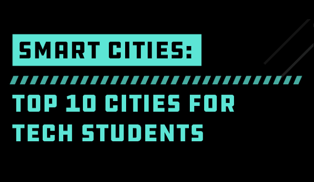 Best cities in the world outside the USA for Tech Students