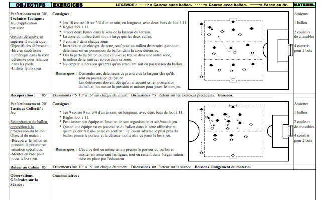 SEANCE CATEGORIES U15 ET U17
