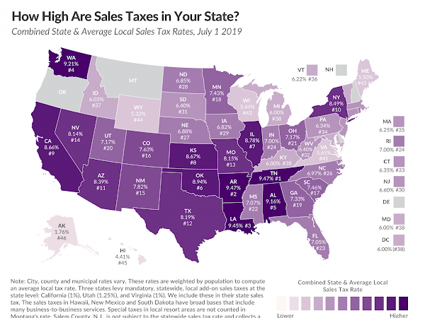 What You Need To Know About Sales Tax