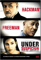 Under Suspicion 2000 480p Hindi WEB-DL Dual Audio 300MB HEVC