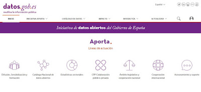 http://datos.gob.es/