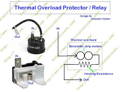 What is Overload Protector and What is role of Overload Protector in Refrigeration  Electrical