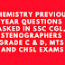 SSC CGL, and CHSL Chemistry Previous year Questions PDF Download