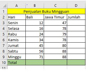 Fitur Referensi Pada Microsoft Excel