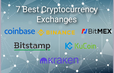 Best Cryptocurrency Exchange 2020.7 Top Best Cryptocurrency Exchanges