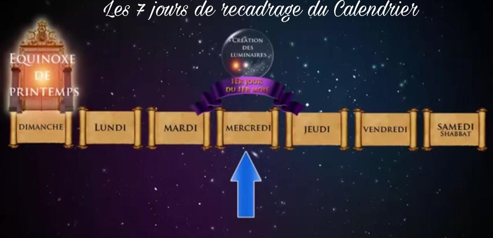 Recadrage du Calendrier et Vrai Nouvel An ce 25 Mars 2020 PicsArt_02-21-11.42.22