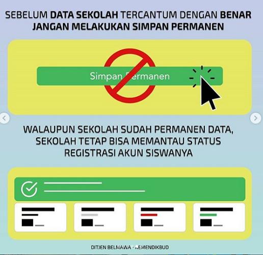 data ltmpt 2020