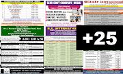 GULF JOBS DAILY UPDATES 26/10/2020 .g