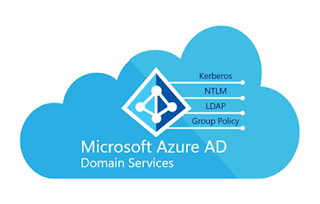 How to Create and Configure an Azure Active Directory Domain Services
