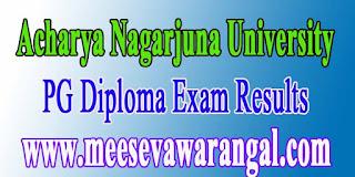 Acharya Nagarjuna University (CDE) PG Diploma Exam Results