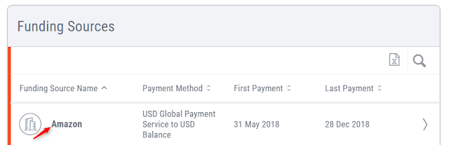 Payment from Amazon in Payoneer