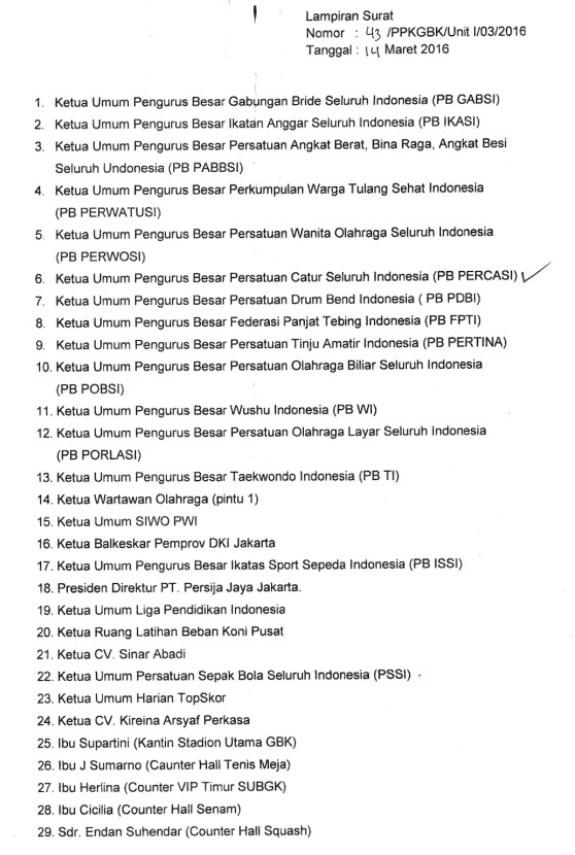Induk Olahraga : induk, olahraga, CATUR, INDONESIA, PENGGUSURAN, SEKRETARIAT, PB/PP, INDUK, CABANG, OLAHRAGA, GELORA, KARNO, SENAYAN, JAKARTA