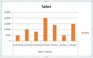How to create Comparative Chart in Excel in Hindi