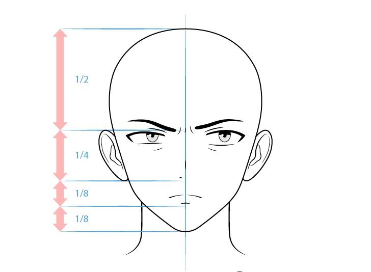 Karakter antek anime gambar wajah khawatir