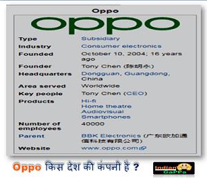 oppo-company-kaha-ki-hai