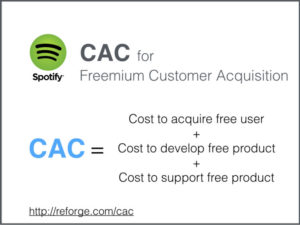 Spotify CAC