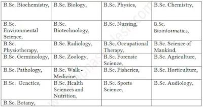 12TH विज्ञान (पीसीबी ग्रुप) के बाद